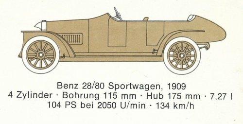 Mercedes Benz típusok 1909-1910