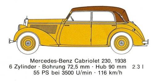 Mercedes Benz típusok 1938-1953