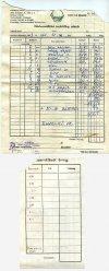 árak : Csemege bolt 1983