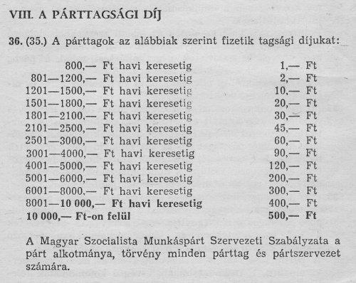 MSZMP párttagsági dijak